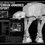 AT-AT SpecPlate by ACME Archives