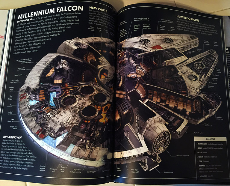 The Force Awakens Incredible Cross-sections - Millennium Falcon