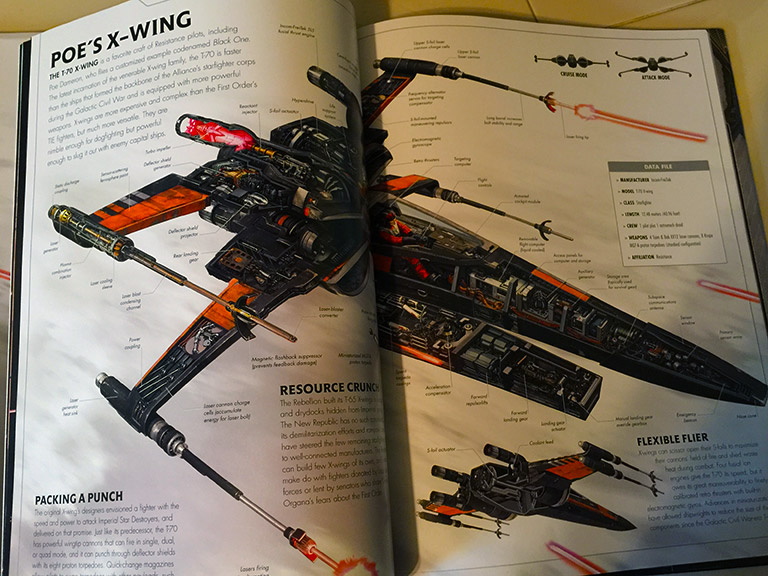 The Force Awakens Incredible Cross-sections - X-Wing