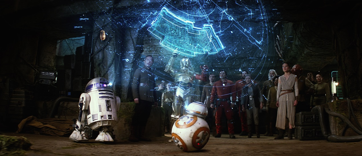 The Force Awakens - R2-D2, BB-8, and C-3PO looking at the map to Luke Skywalker