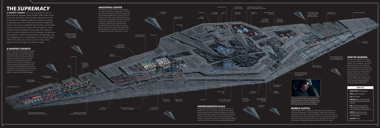 star-wars-cross-sections-warship-interio