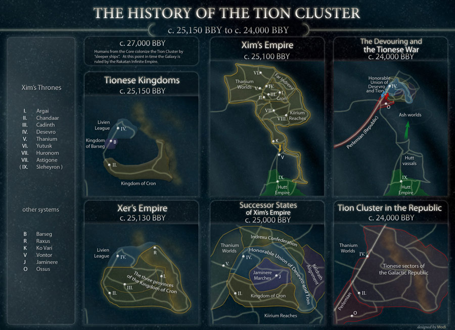 history-of-the-tion-cluster