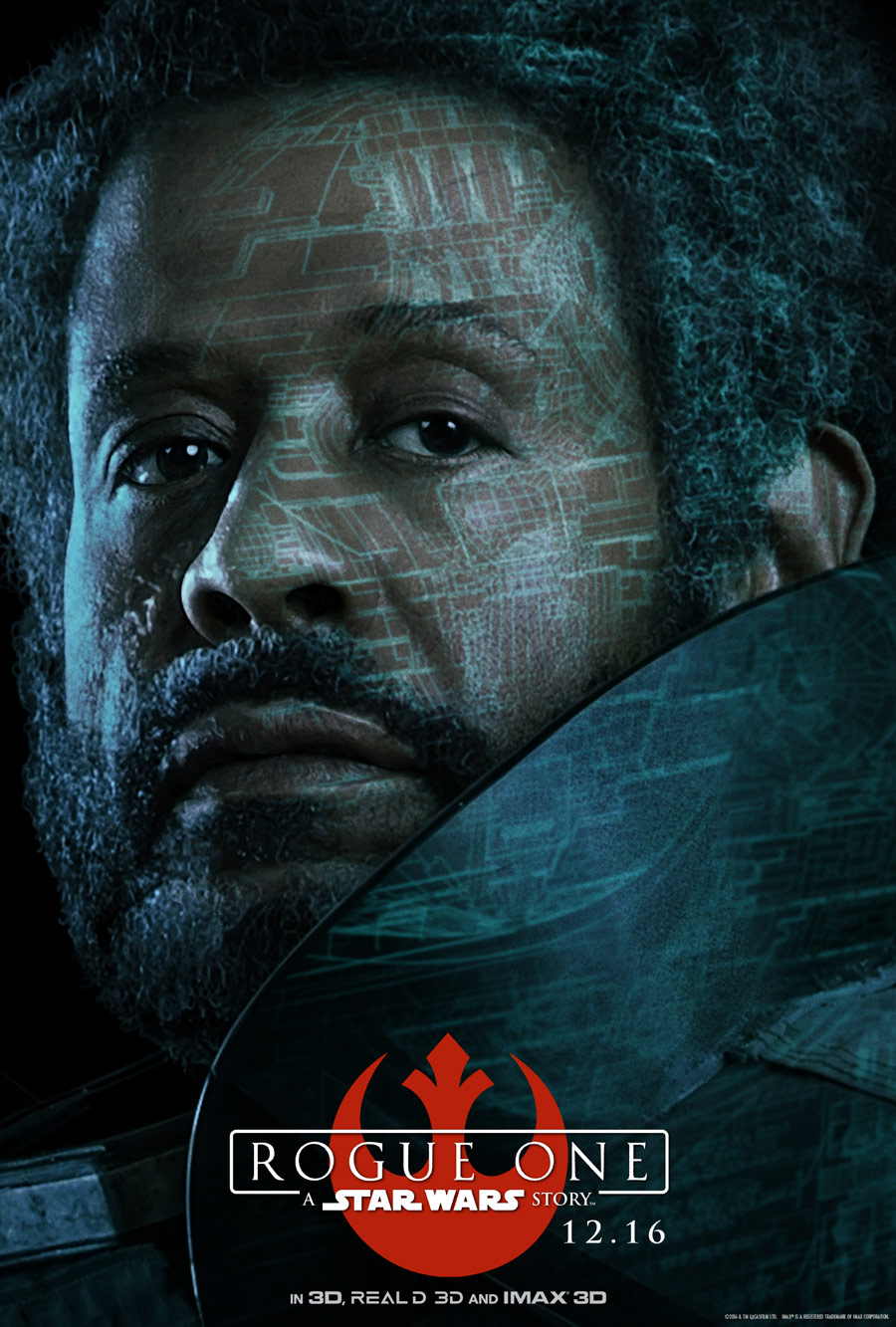 Rogue One Character Posters