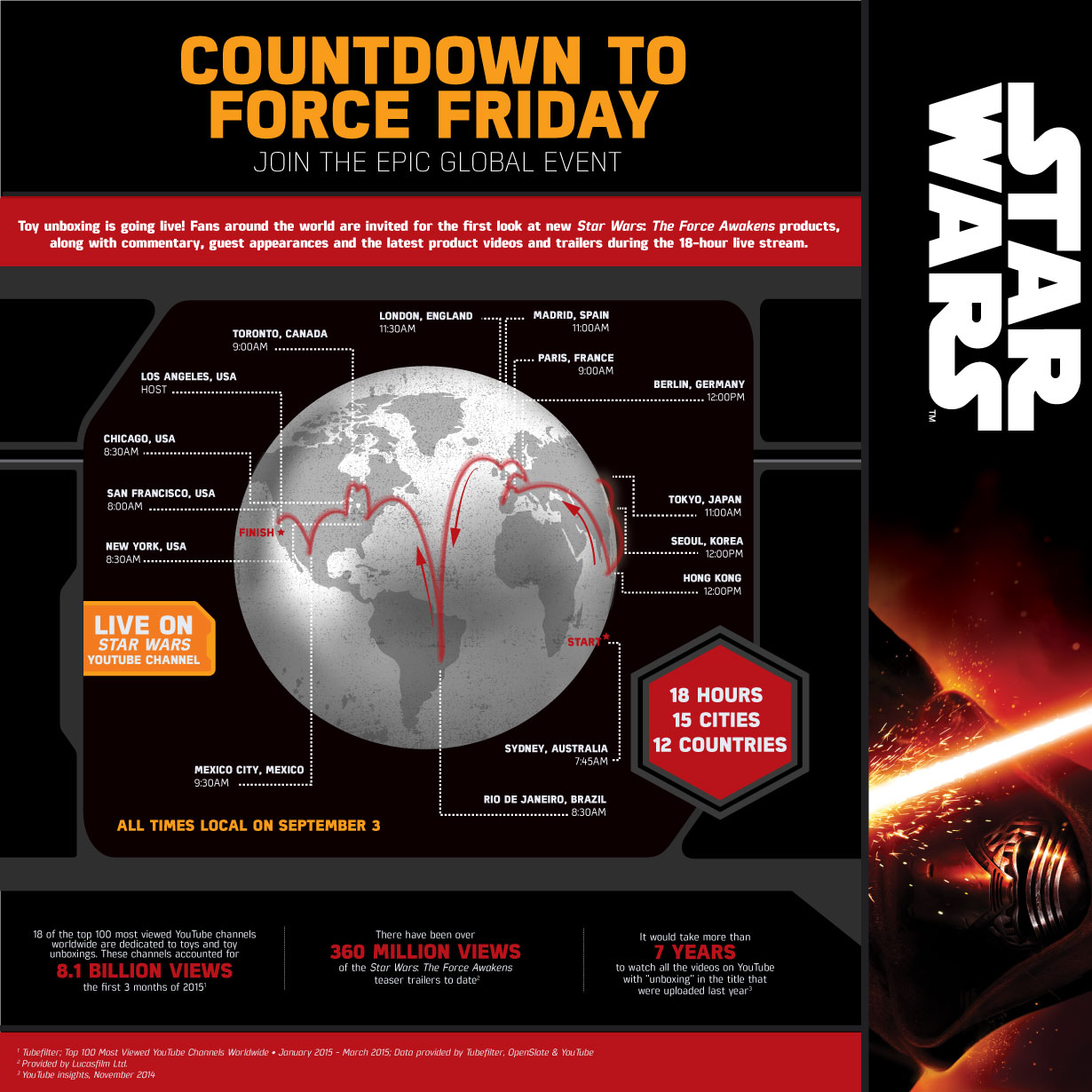 The force awakens around the world global event on youtube over the course of 18 hours some of maker studios biggest stars will each be unboxing a new toy from the star wars the force awakens product line in a nvjuhfo Images