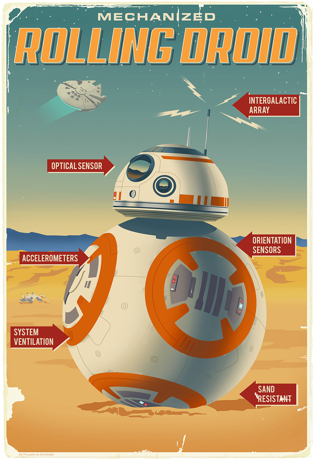 Rolling Droid poster