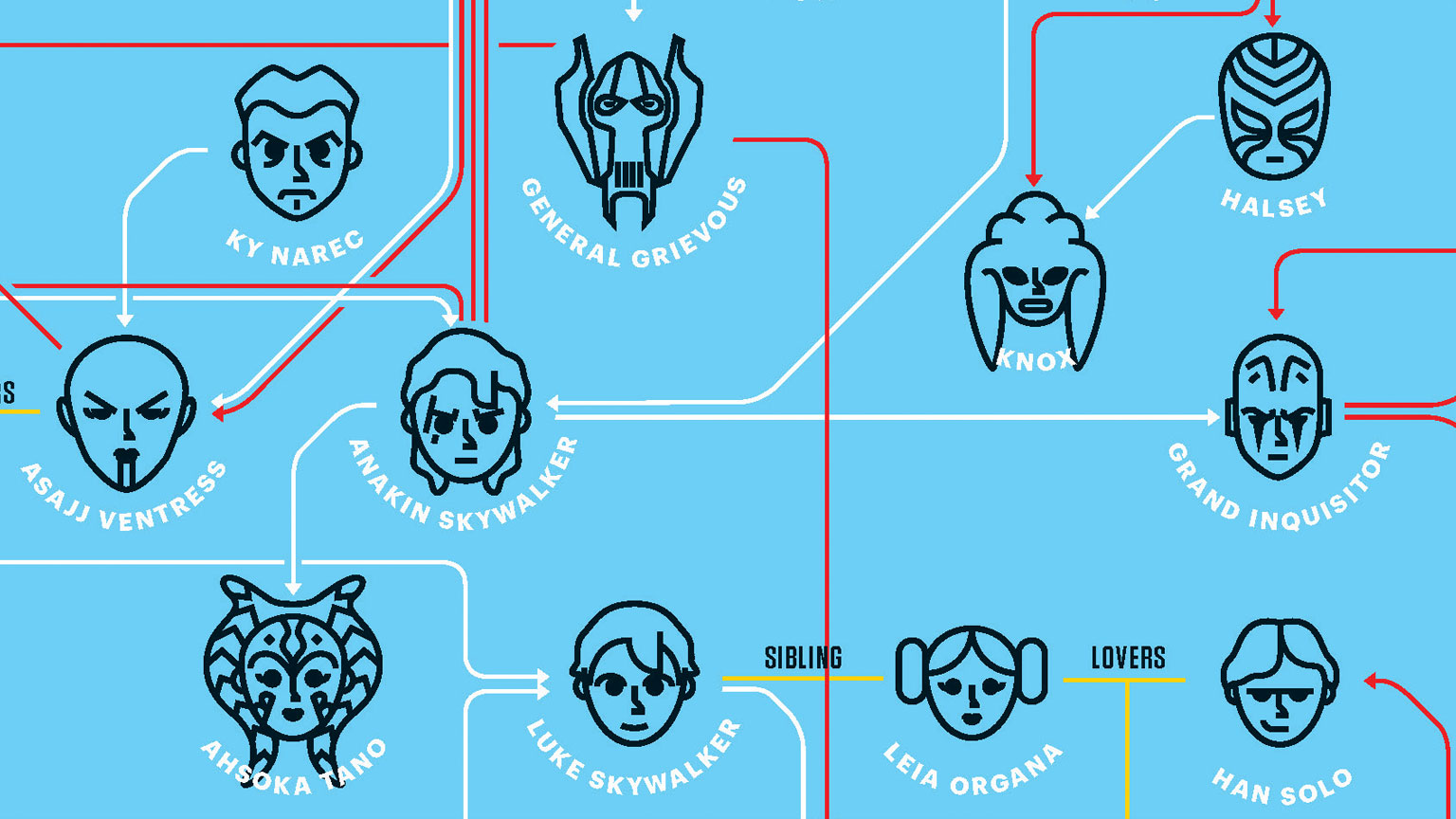 How star wars super graphic brilliantly explains and connects the how star wars super graphic brilliantly explains and connects the saga starwars nvjuhfo Images