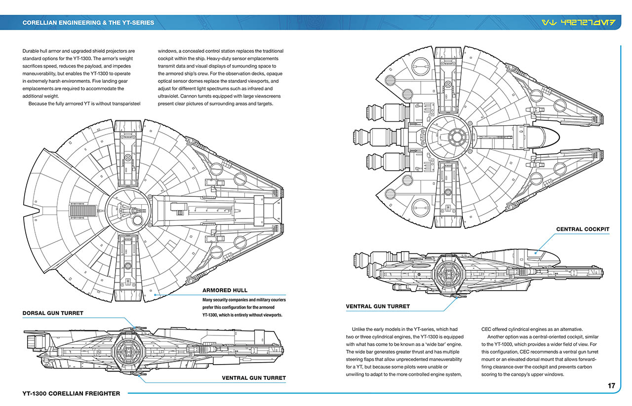 A page from the Haynes Star Wars Millennium Falcon Owners' Workshop Manual.