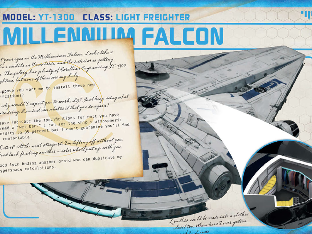 The Millennium Falcon in Star Wars: Smuggler's Guide.