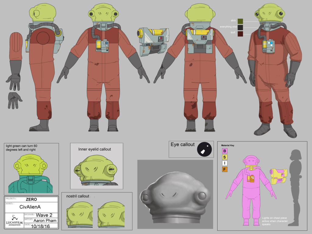 Nameless green alien concept art from Star Wars Resistance.