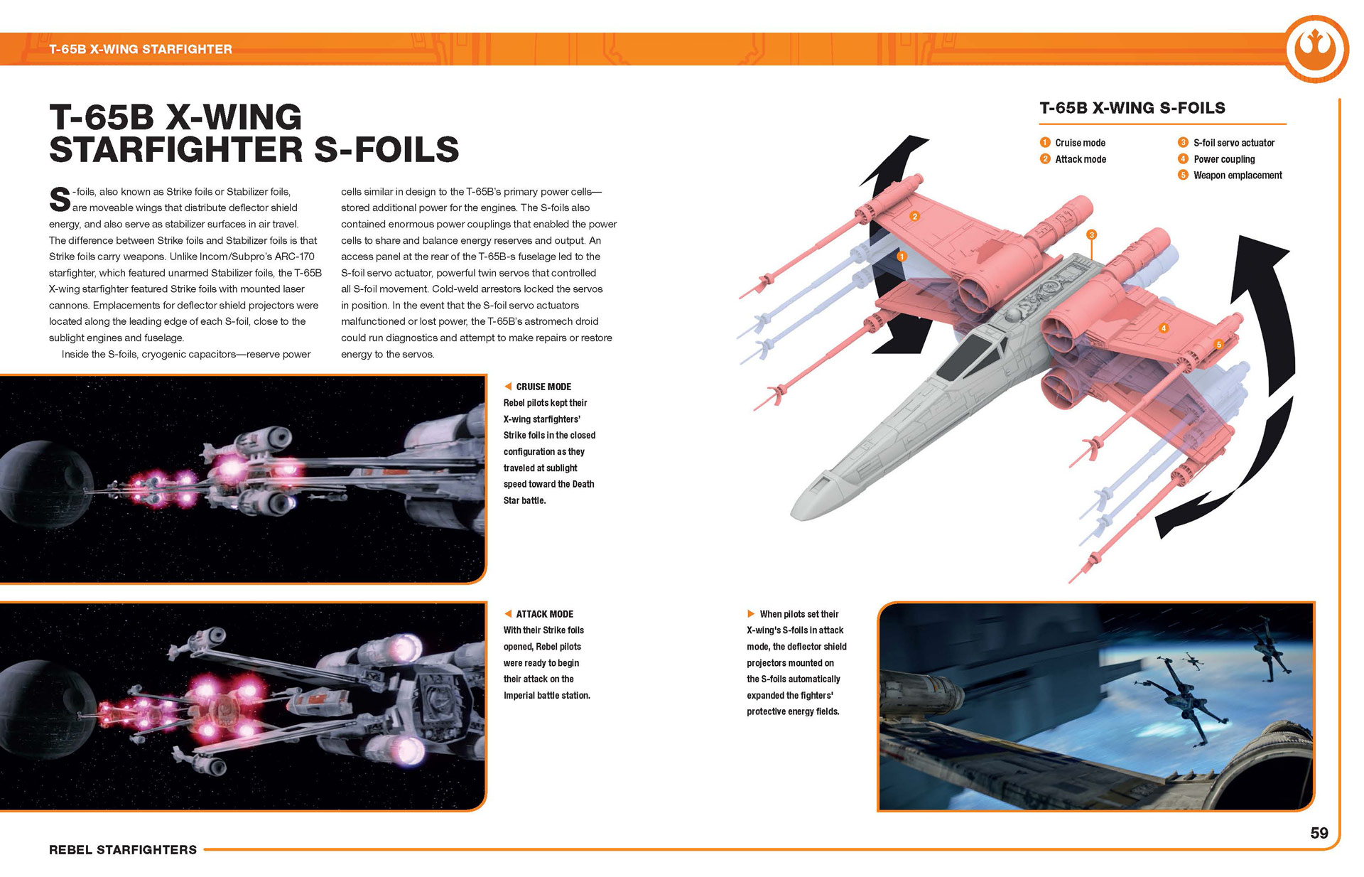 Rebel Starfighters book - X-wing spread