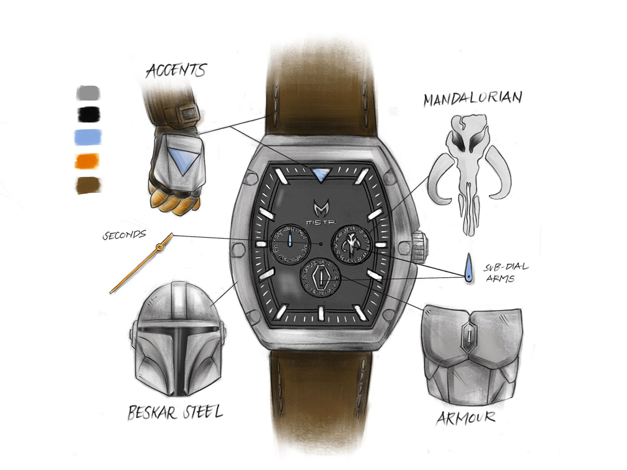 Star Wars Meister The Mandalorian inspired watch concept art