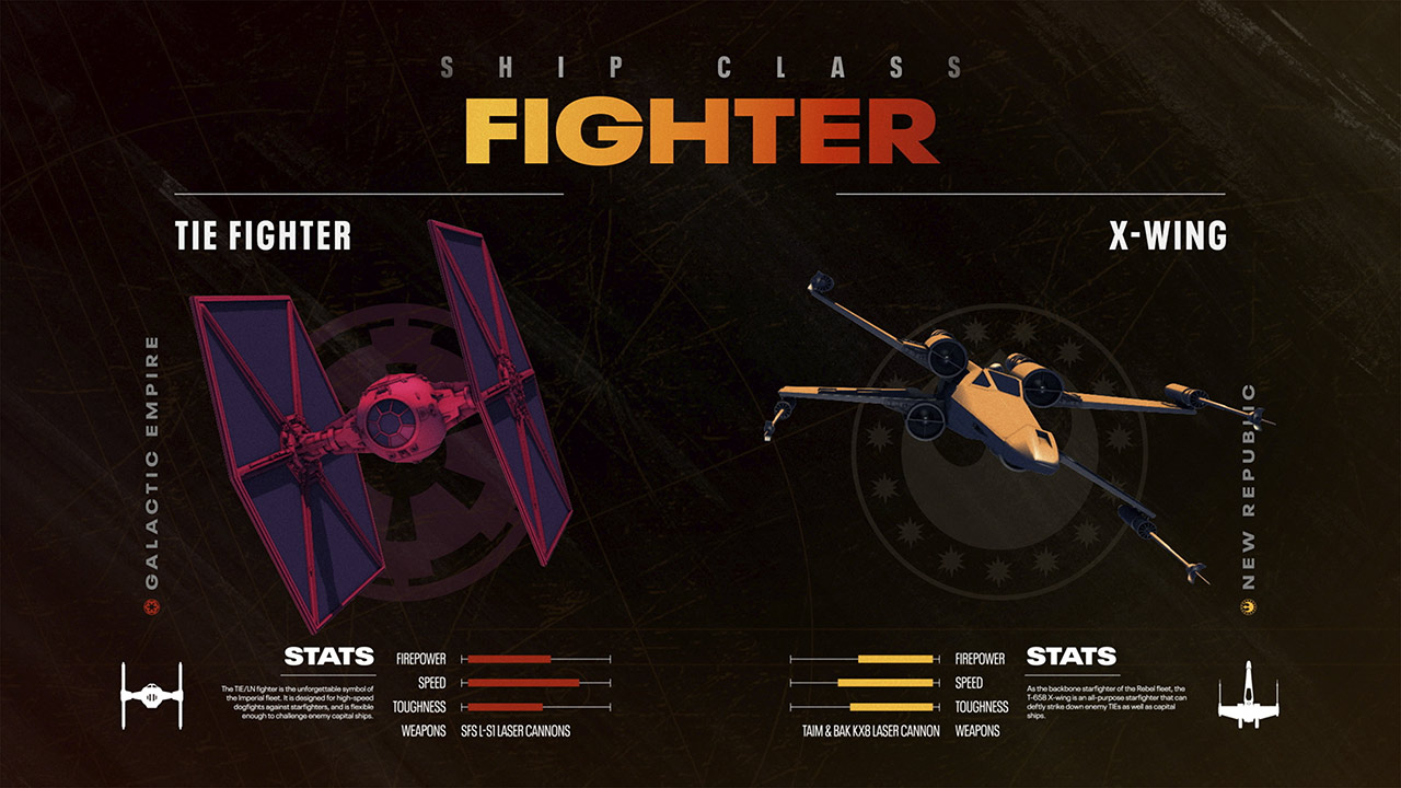 Star Wars: Squadrons fighter ships