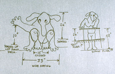 Uncredited doodle, showing Max's range of motion and how a performer would stand inside.