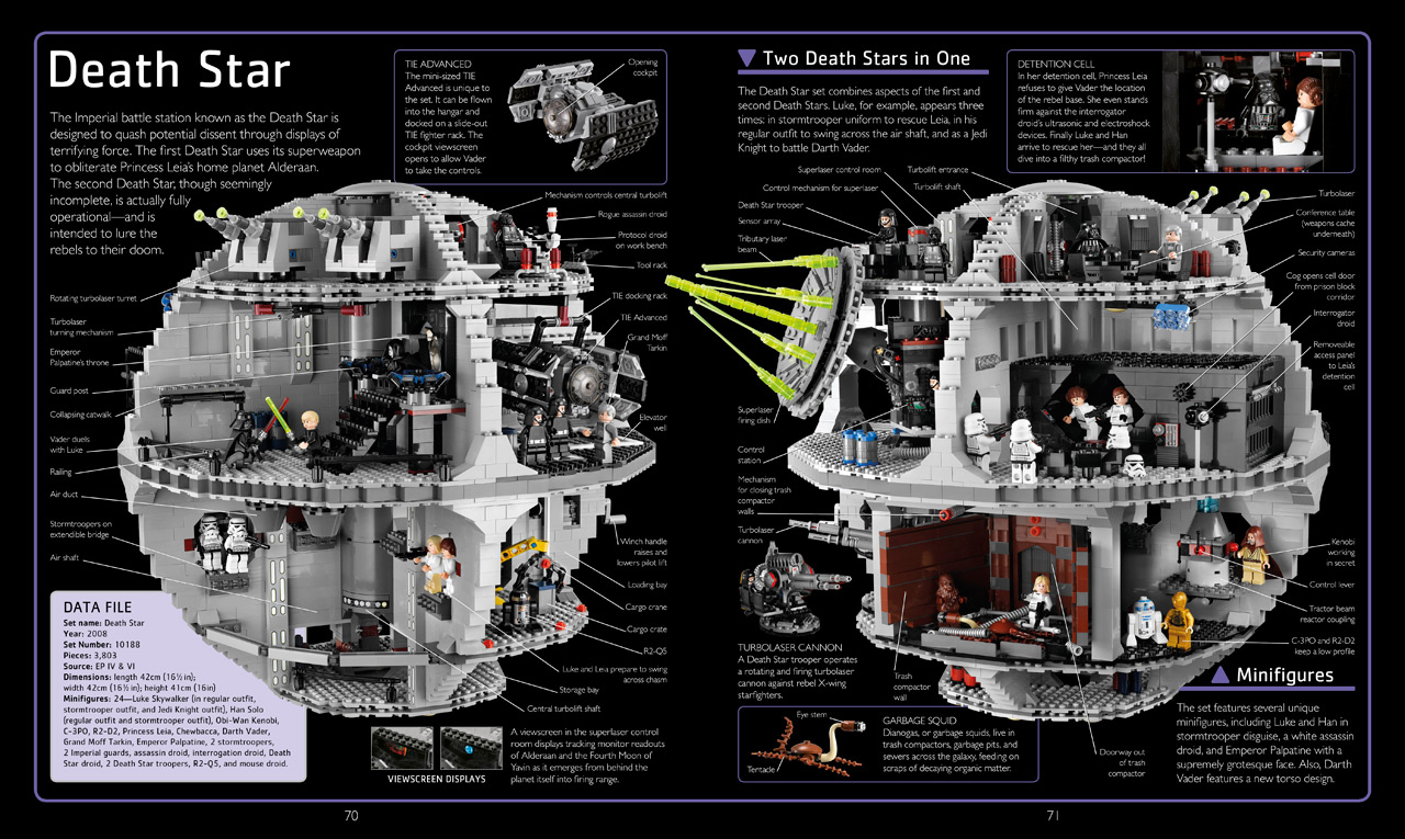 Lego Star Wars The Visual Dictionary Updated And Expanded Exclusive Preview Starwars Com