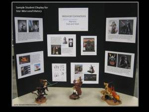 Star Wars in the Classroom - Sample history display for classroom