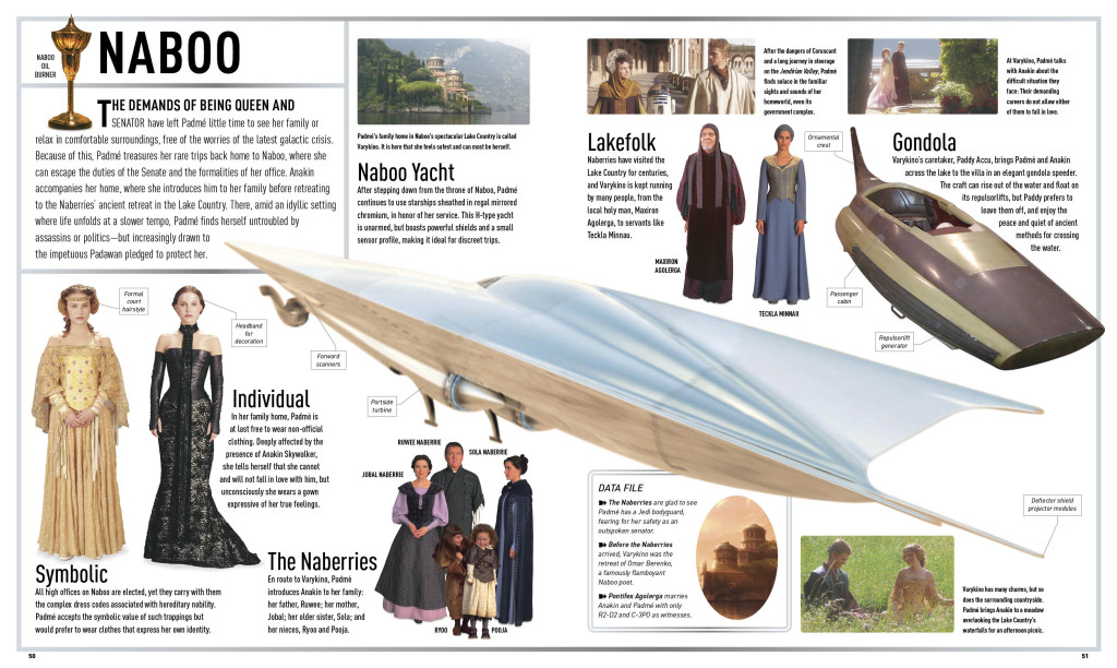 Star Wars Attack of the Clones: The Visual Dictionary - Naboo