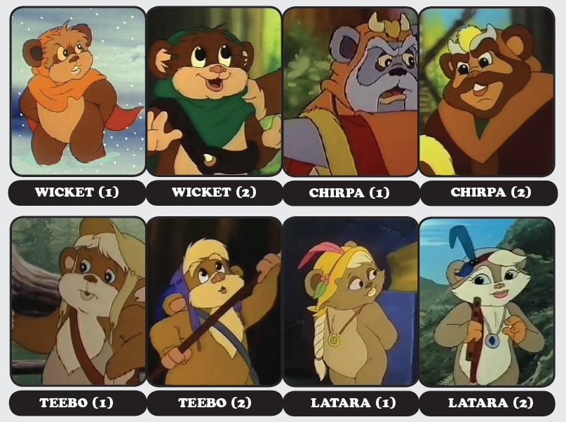 From Wicket to the Duloks: Revisiting the Star Wars: Ewoks Animated