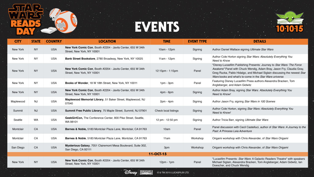 Star Wars Reads Day - U.S. locations