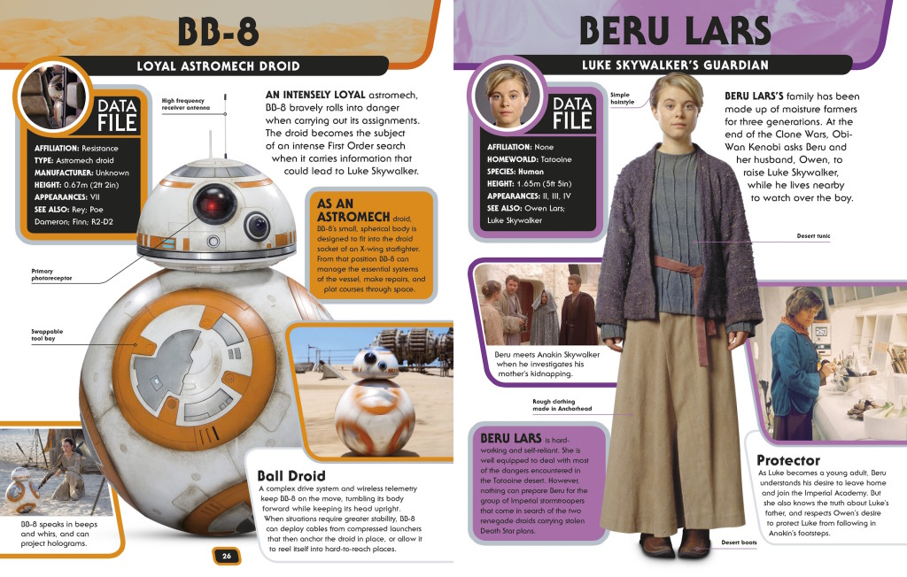 Star Wars Character Encyclopedia entries featuring BB-8 and Beru Lars