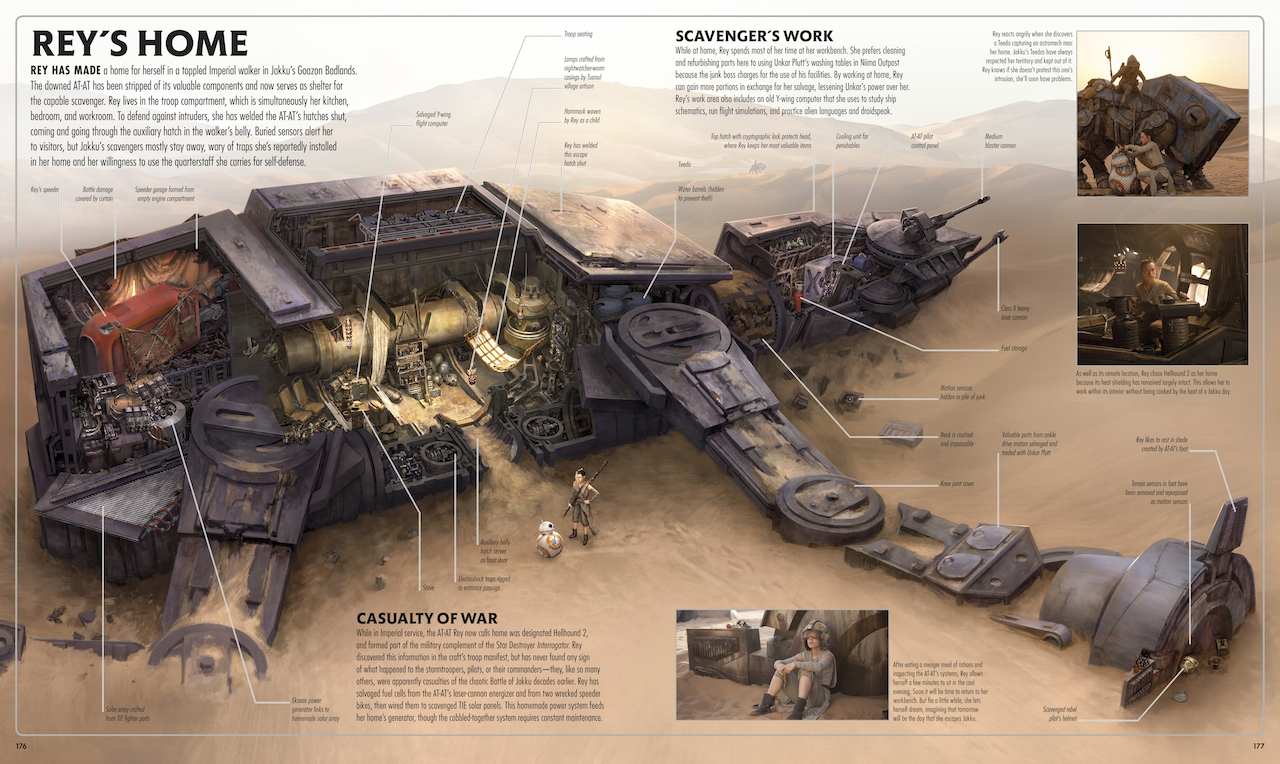 Star-Wars-Complete-Locations-Reys-Home-Spread.jpg